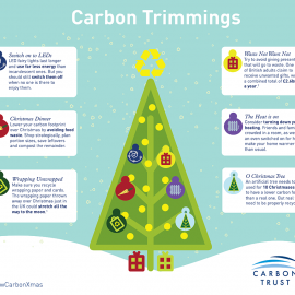 klímaváltozás-karácson-ökológiai lábnyom-környezetvédelem